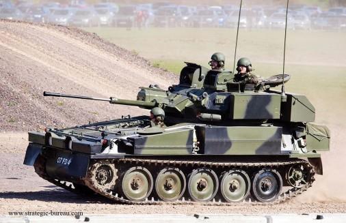 CVR(T) CVRT Combat Vehicle Reconnaissance (Tracked)