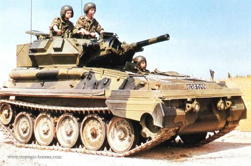 FV101 Scorpion 100
