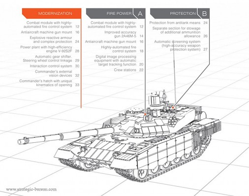 T-90MS 010