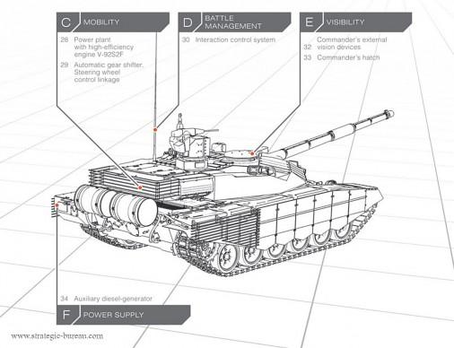 T-90MS 012