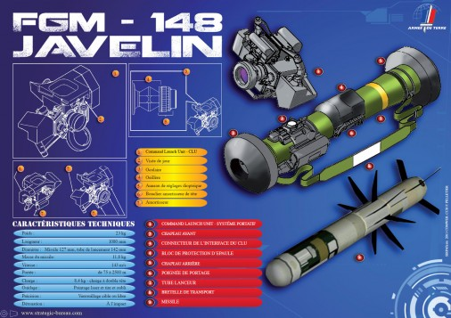 Javelin_missile_USA_010_Infographie