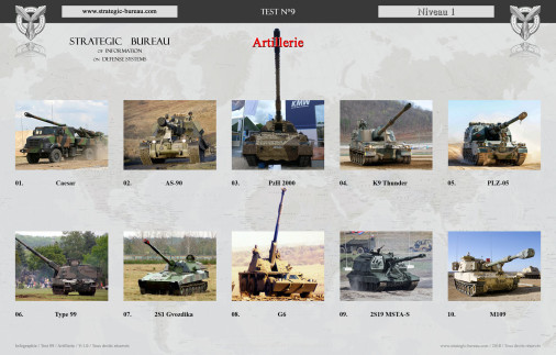 T0900_artillerie_Resultat_02