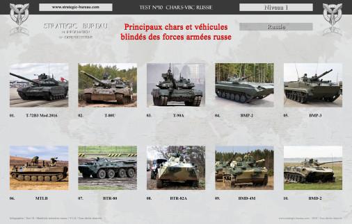 T1000_Russie_Resultat_02