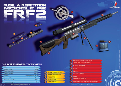 FRF2_fusil_sniper_A104_infographie