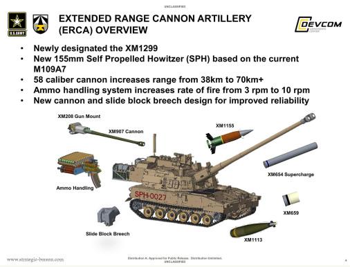 XM1299_ERCA_artillerie_USA_A001
