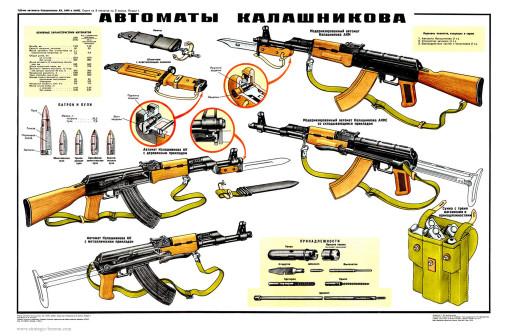 Kalachnikov_100ans_A104