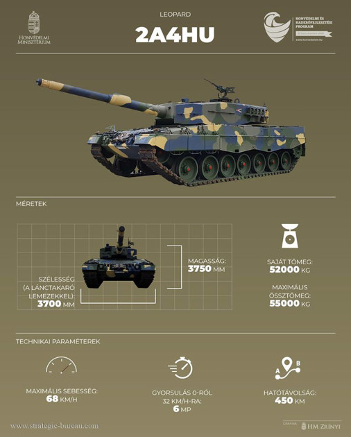Leopard-2A4HU_char_Hongrie_A106