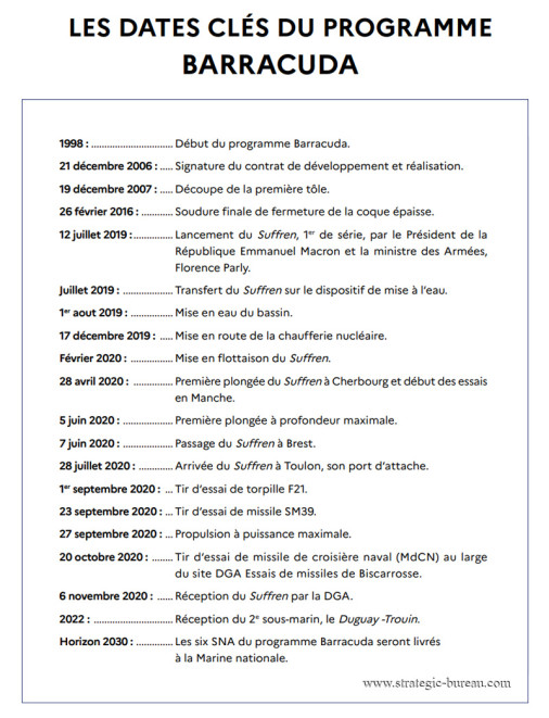 Suffren_SNA_France_A305_reception